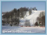 Ski Areal