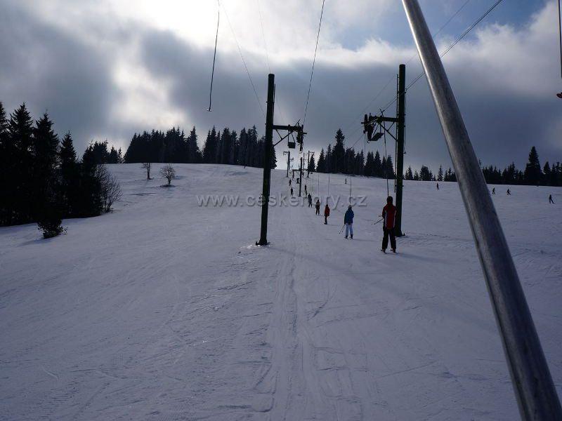 Skizentrum Bedřichov - Skiaréna Jizerky