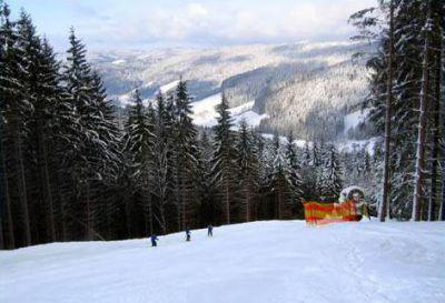 Skiareal Razula