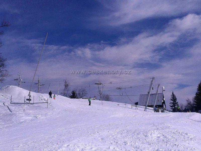 Skizentrum Severák - Skiaréna Jizerky