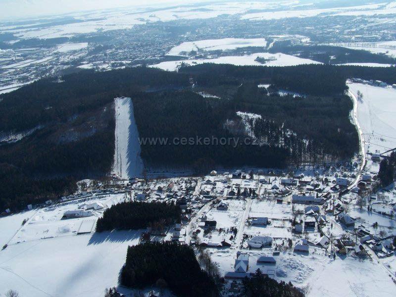 Skiareal Šacberk