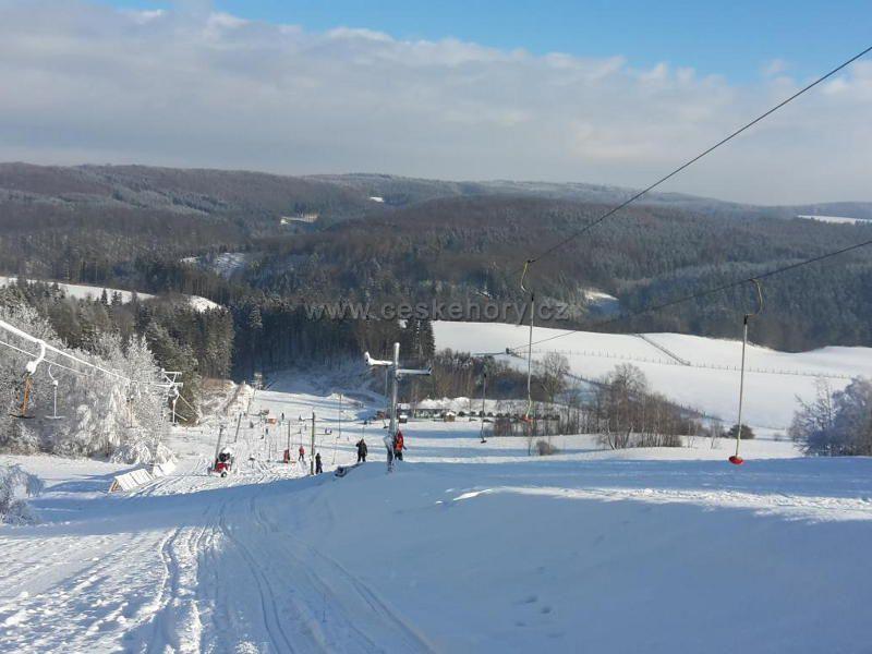 Skizentrum Kladky