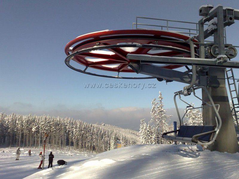 Skiareal Premyslov